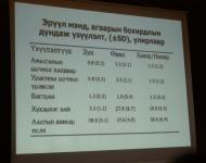 mongol-ornii-hogjild-vi-02-05-2010-080